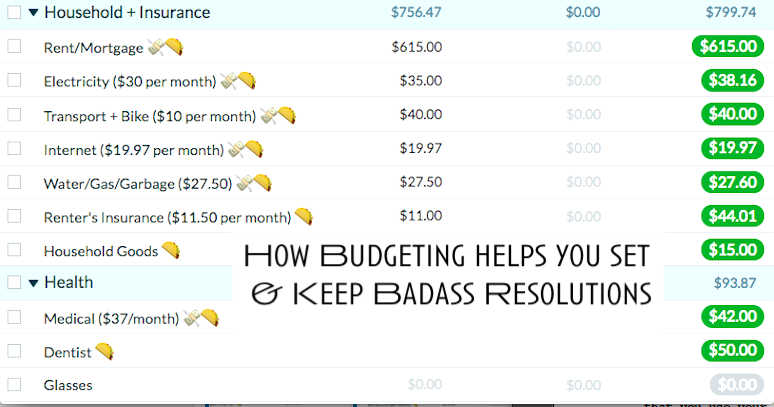 a budget review helps you set keep badass resolutions oh my dollar
